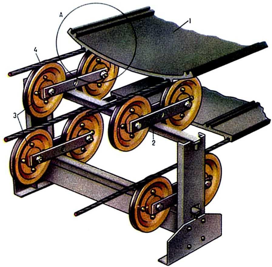 Достоинства канатно — ленточных конвейеров при транспортировке грузов на дальние дистанции